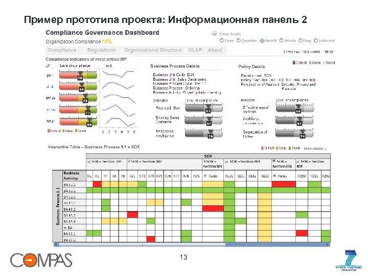 Пример прототипа проекта: Информационная панель 2 13