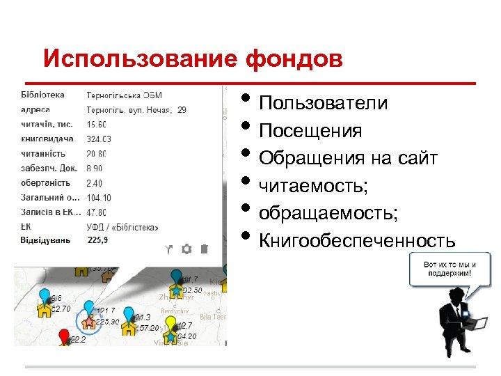 Использование фондов • Пользователи • Посещения • Обращения на сайт • читаемость; • обращаемость;