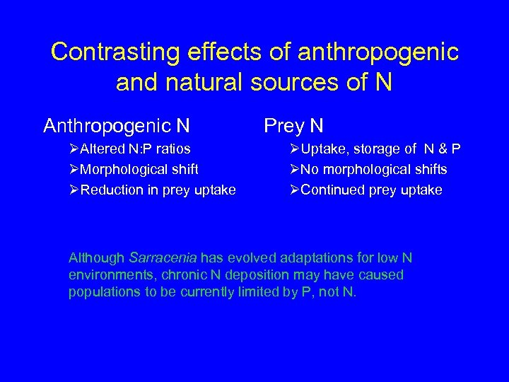 Contrasting effects of anthropogenic and natural sources of N Anthropogenic N ØAltered N: P