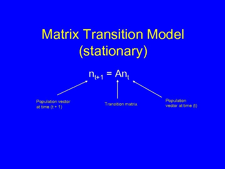 Matrix Transition Model (stationary) nt+1 = Ant Population vector at time (t + 1)