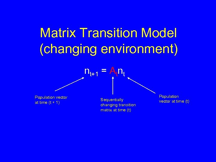 Matrix Transition Model (changing environment) nt+1 = Atnt Population vector at time (t +