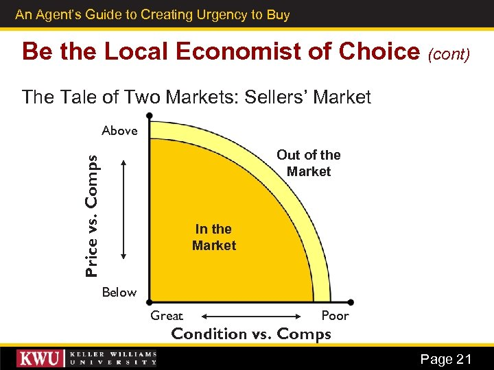 An Agent's Guide to Creating Urgency to Buy 14 Be the Local Economist of