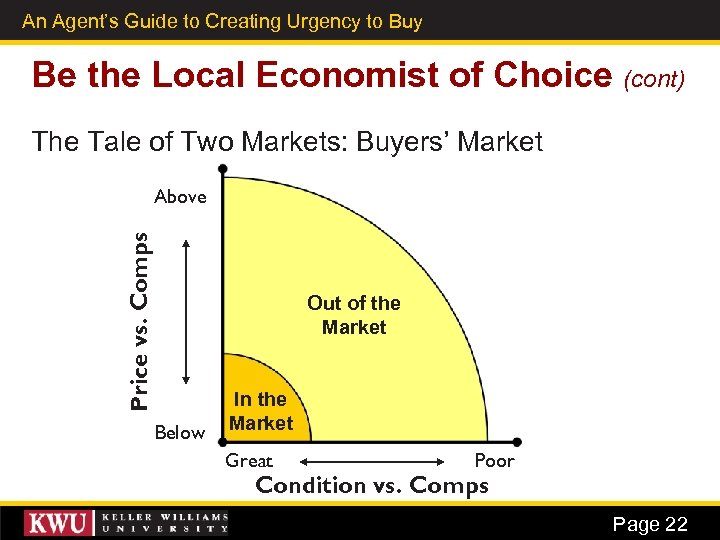 An Agent's Guide to Creating Urgency to Buy 15 Be the Local Economist of