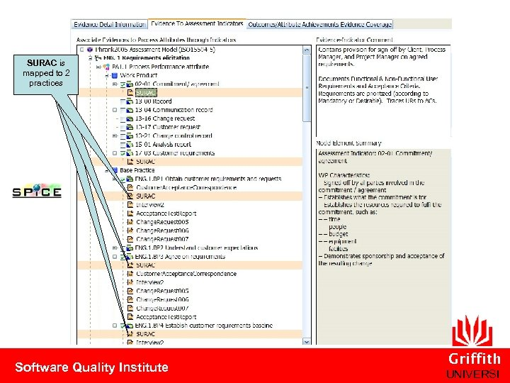 SURAC is mapped to 2 practices Software Quality Institute Griffith UNIVERSI