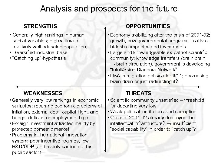 Analysis and prospects for the future STRENGTHS • Generally high rankings in human capital