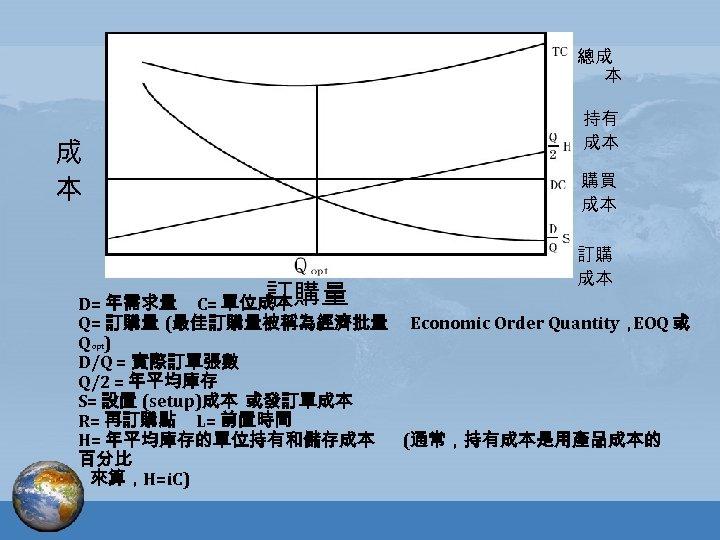 總成 本 持有 成本 購買 成本 訂購量 D= 年需求量 C= 單位成本 Q= 訂購量 (最佳訂購量被稱為經濟批量