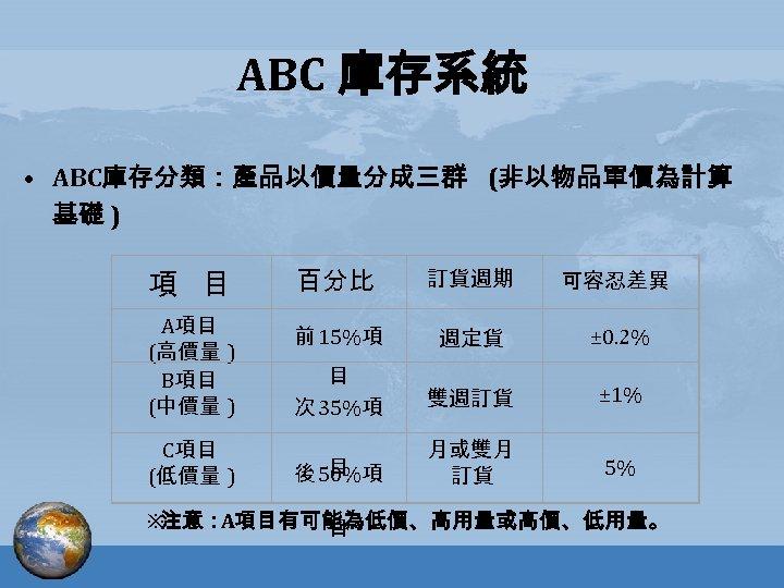 ABC 庫存系統 • ABC庫存分類:產品以價量分成三群 (非以物品單價為計算 基礎 ) 項 目 百分比 訂貨週期 可容忍差異 A項目 (高價量