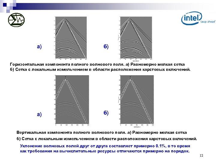 а) б) Горизонтальная компонента полного волнового поля. а) Равномерно мелкая сетка б) Сетка с