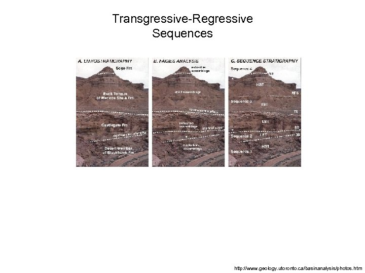 Transgressive-Regressive Sequences http: //www. geology. utoronto. ca/basinanalysis/photos. htm