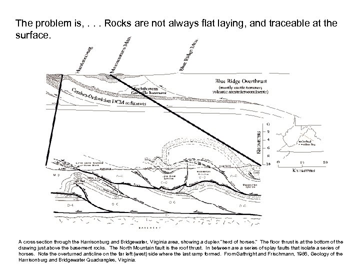 The problem is, . . . Rocks are not always flat laying, and traceable