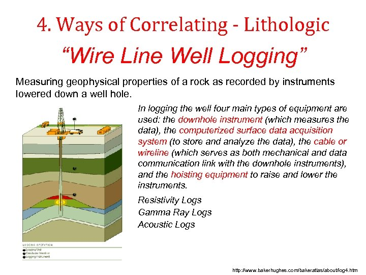 """4. Ways of Correlating - Lithologic """"Wire Line Well Logging"""" Measuring geophysical properties of"""