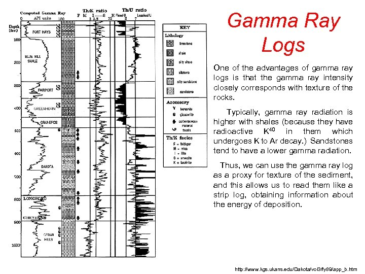 Gamma Ray Logs One of the advantages of gamma ray logs is that the