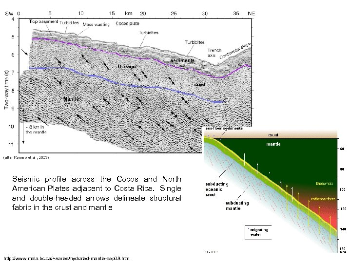 Seismic profile across the Cocos and North American Plates adjacent to Costa Rica. Single