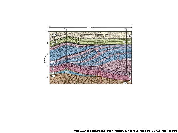 http: //www. gfz-potsdam. de/pb 4/pg 3/projects/3 -D_structural_modelling_CEBS/content_en. html