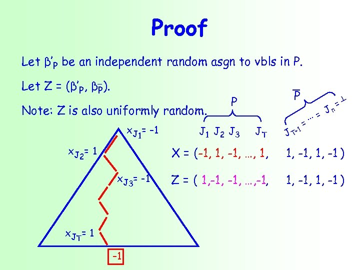 Proof Let β'P be an independent random asgn to vbls in P. Let Z