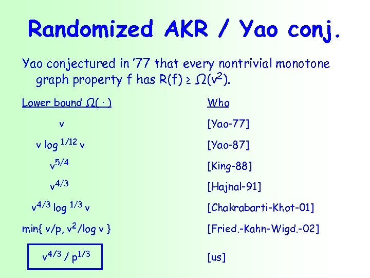 Randomized AKR / Yao conjectured in ' 77 that every nontrivial monotone graph property