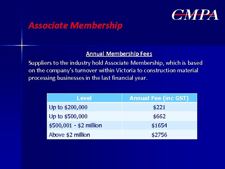 Associate Membership Annual Membership Fees Suppliers to the industry hold Associate Membership, which is
