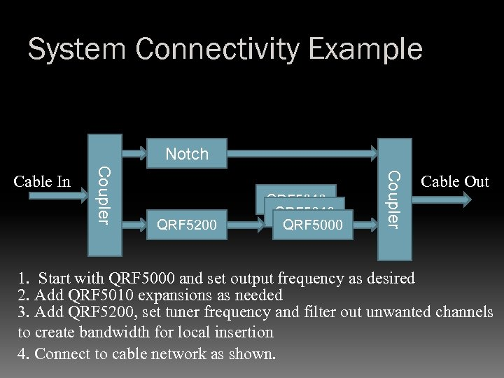 System Connectivity Example Notch QRF 5200 QRF 5010 QRF 5000 Coupler Cable In Cable