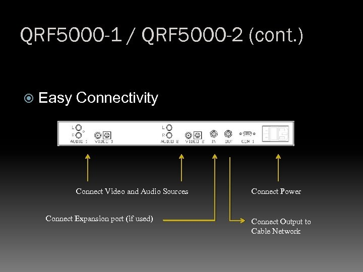 QRF 5000 -1 / QRF 5000 -2 (cont. ) Easy Connectivity Connect Video and
