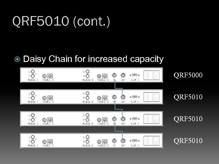 QRF 5010 (cont. ) Daisy Chain for increased capacity QRF 5000 QRF 5010