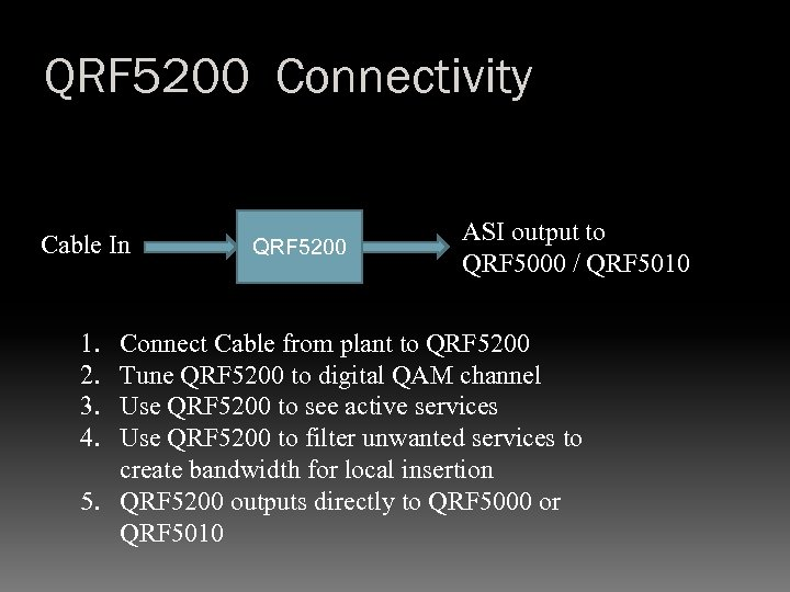 QRF 5200 Connectivity Cable In 1. 2. 3. 4. QRF 5200 ASI output to