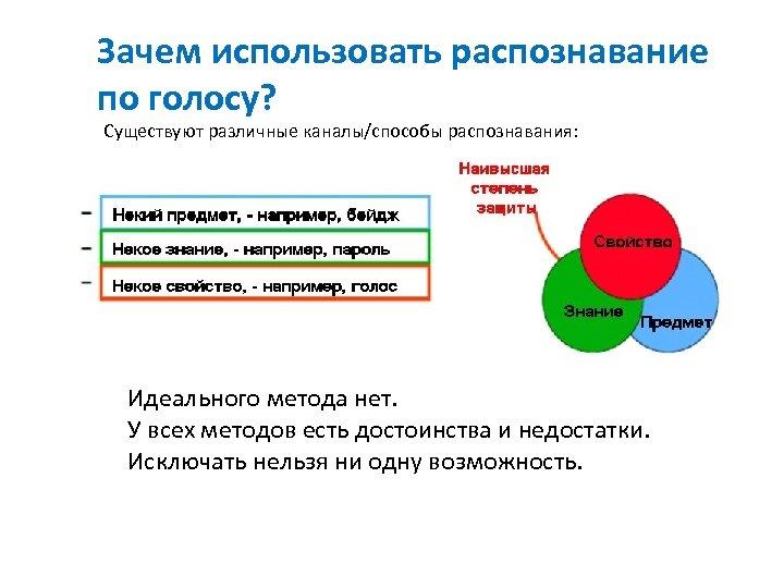 Зачем использовать распознавание по голосу? Существуют различные каналы/способы распознавания: Идеального метода нет. У всех