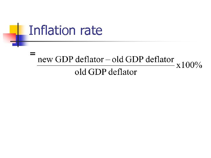 Inflation rate =