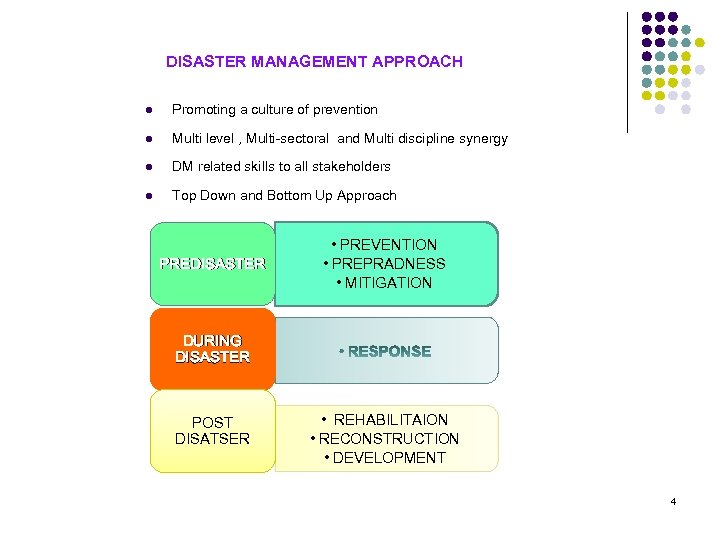 DISASTER MANAGEMENT APPROACH l Promoting a culture of prevention l Multi level , Multi-sectoral