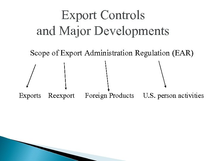 Export Controls and Major Developments Scope of Export Administration Regulation (EAR) Exports Reexport Foreign