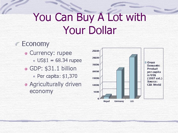 You Can Buy A Lot with Your Dollar Economy Currency: rupee US$1 = 68.