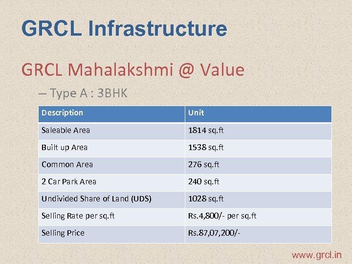 GRCL Infrastructure GRCL Mahalakshmi @ Value – Type A : 3 BHK Description Unit