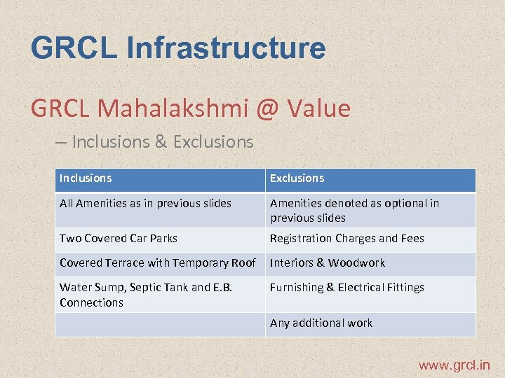 GRCL Infrastructure GRCL Mahalakshmi @ Value – Inclusions & Exclusions Inclusions Exclusions All Amenities