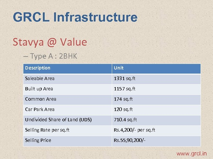 GRCL Infrastructure Stavya @ Value – Type A : 2 BHK Description Unit Saleable