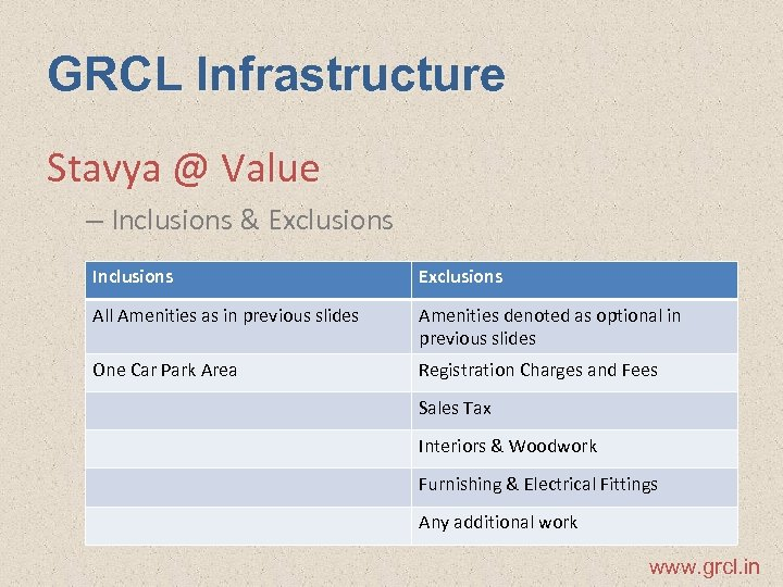 GRCL Infrastructure Stavya @ Value – Inclusions & Exclusions Inclusions Exclusions All Amenities as