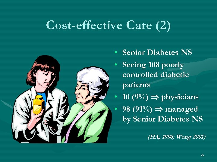 Cost-effective Care (2) • • Senior Diabetes NS Seeing 108 poorly controlled diabetic patients