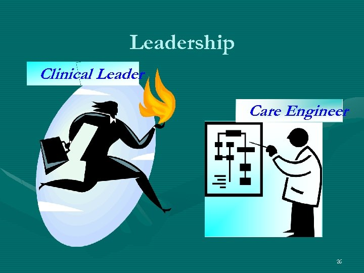 Leadership Clinical Leader Care Engineer 26