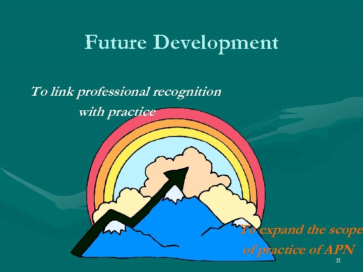 Future Development To link professional recognition with practice To expand the scope of practice