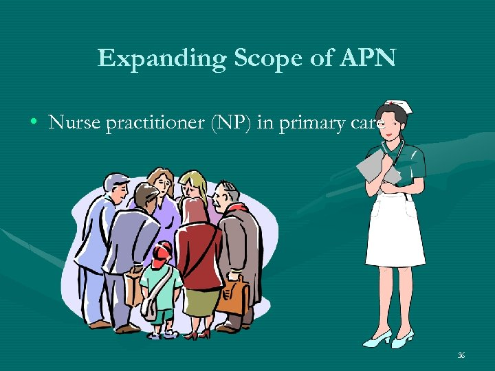 Expanding Scope of APN • Nurse practitioner (NP) in primary care 36