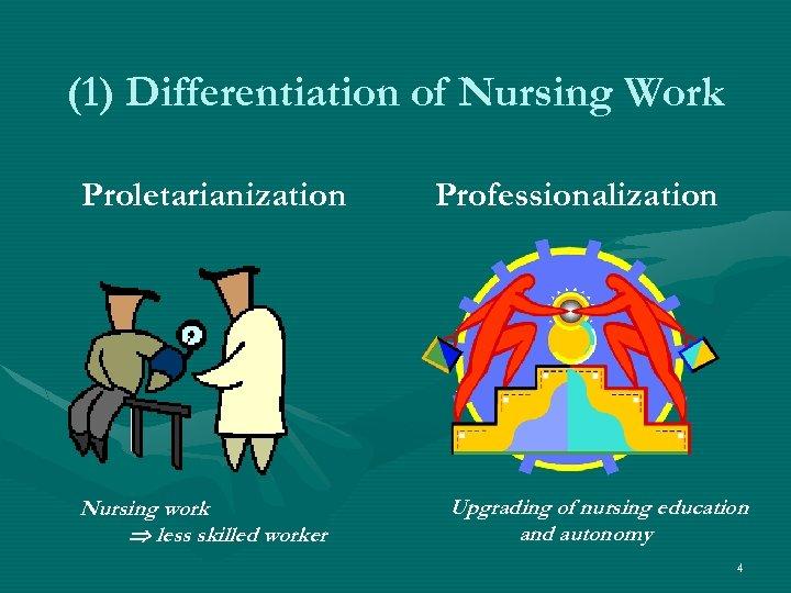 (1) Differentiation of Nursing Work Proletarianization Nursing work less skilled worker Professionalization Upgrading of