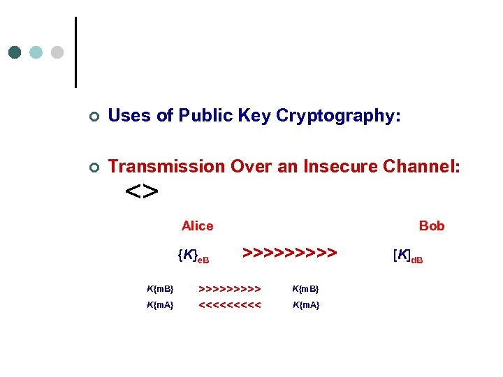 ¢ Uses of Public Key Cryptography: ¢ Transmission Over an Insecure Channel: <> Alice