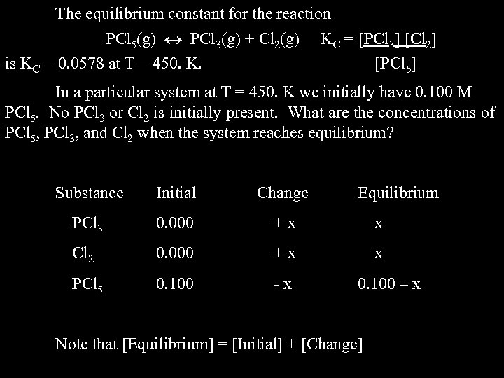 The equilibrium constant for the reaction PCl 5(g) PCl 3(g) + Cl 2(g) is