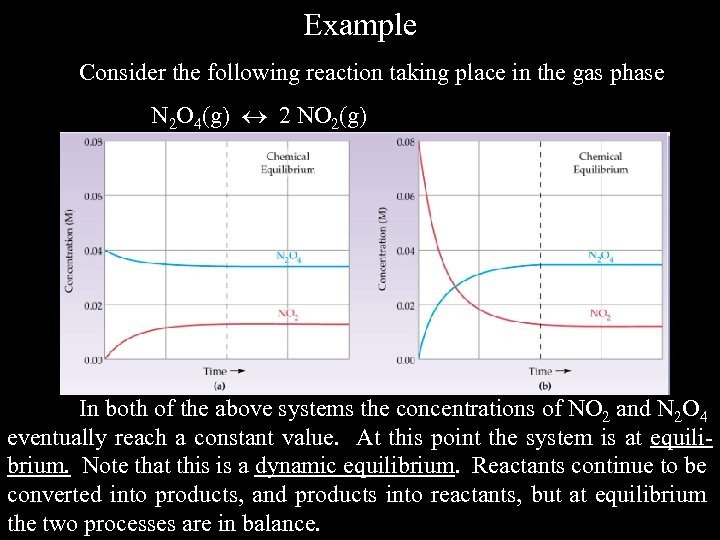 Example Consider the following reaction taking place in the gas phase N 2 O