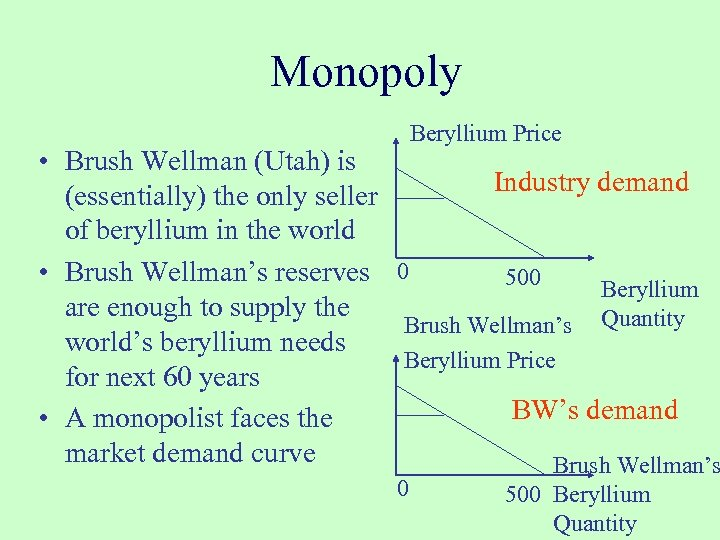 Monopoly Beryllium Price • Brush Wellman (Utah) is Industry demand (essentially) the only seller