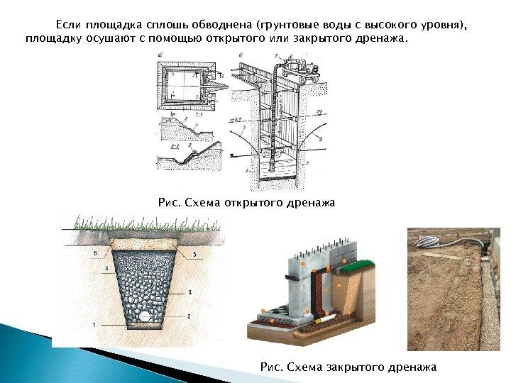 Если площадка сплошь обводнена (грунтовые воды с высокого уровня), площадку осушают с помощью открытого