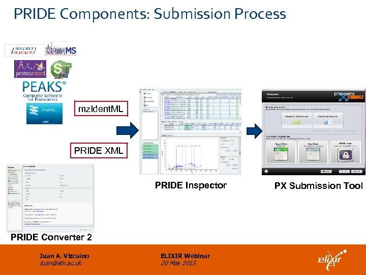 PRIDE Components: Submission Process mz. Ident. ML PRIDE XML PRIDE Inspector PRIDE Converter 2