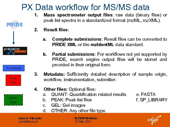 PX Data workflow for MS/MS data 1. Mass spectrometer output files: raw data (binary