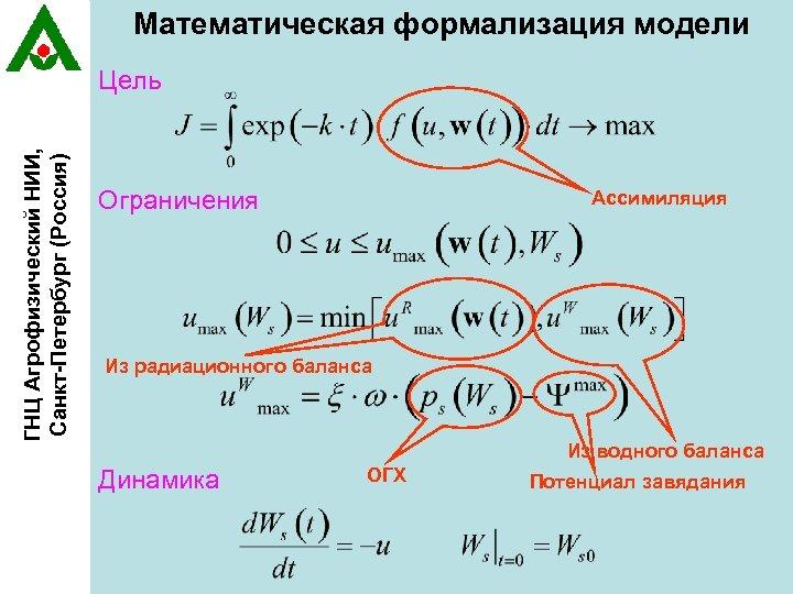 Математическая формализация модели ГНЦ Агрофизический НИИ, Санкт-Петербург (Россия) Цель Ограничения Ассимиляция Из радиационного баланса