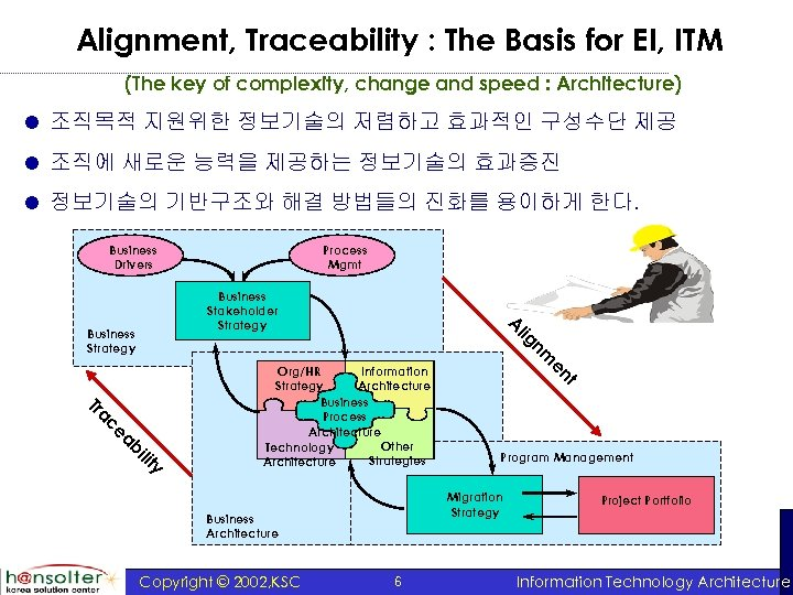 Alignment, Traceability : The Basis for EI, ITM (The key of complexity, change and