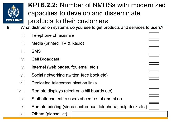 WMO OMM KPI 6. 2. 2: Number of NMHSs with modernized capacities to develop