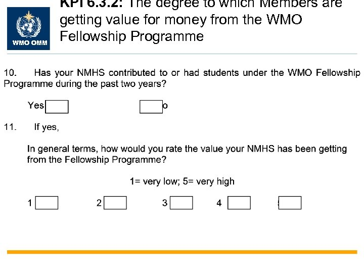 WMO OMM KPI 6. 3. 2: The degree to which Members are getting value